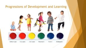 Kiddie University Centers Now Using Teaching Strategies Gold
